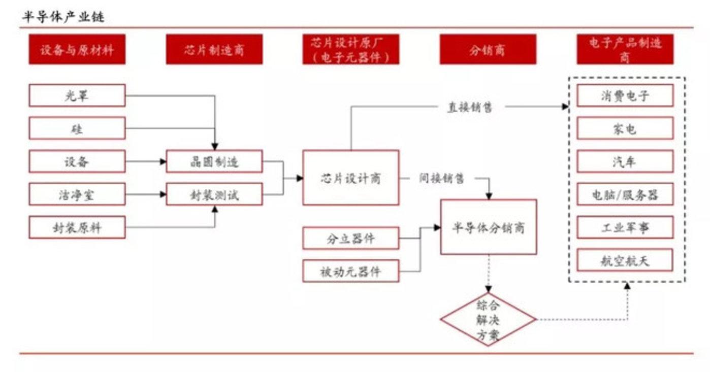 图表来源:华泰证券研究所