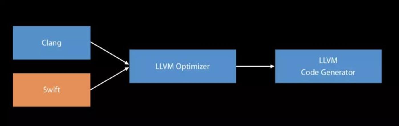 EMUI9.1对安卓底层动刀背后,是华为与苹果下半场之争