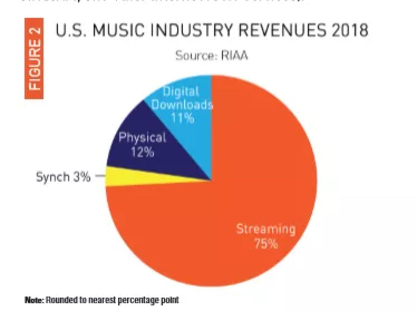 周杰伦的歌要付费听了,音乐付费爆发还有多远?