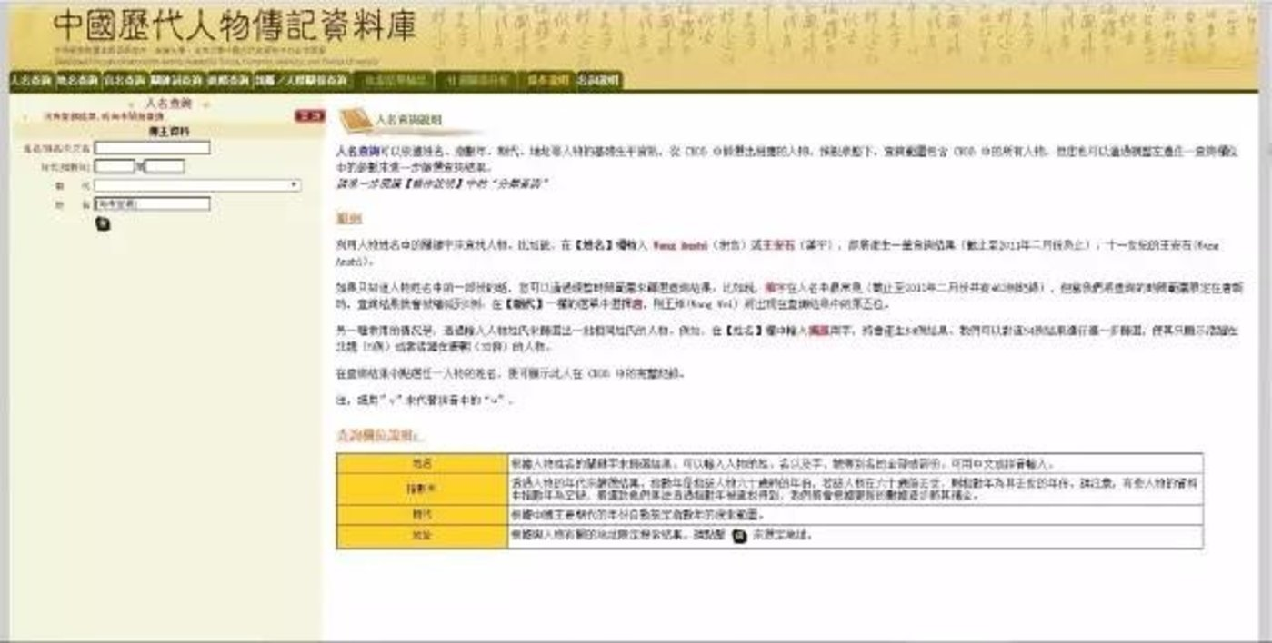 Chinese historical biography database (CBDB) query interface
