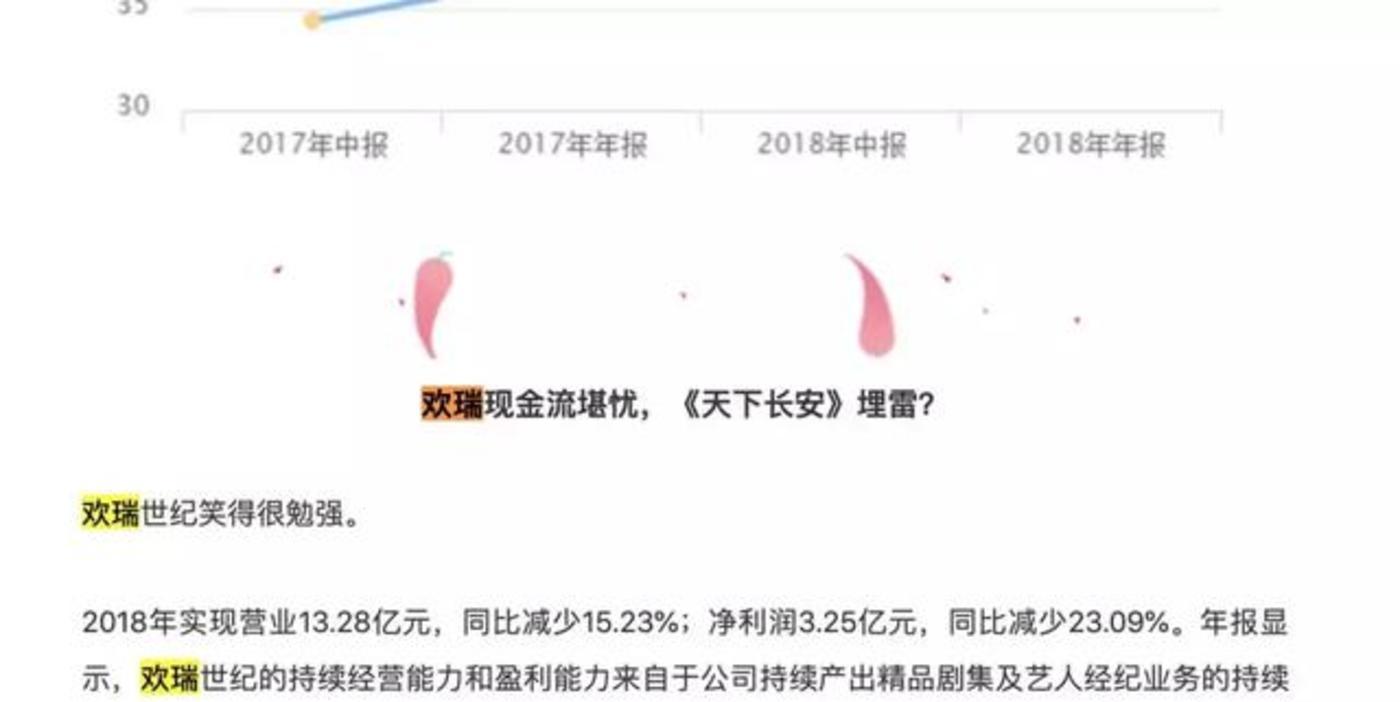 2018影视公司渡劫:芒果崛起,慈文易主,华谊割肉,欢瑞顶雷
