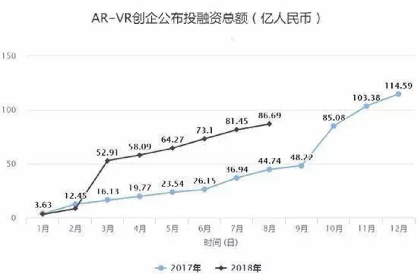 还没凉透的VR,在5G时代会迎来春天吗?
