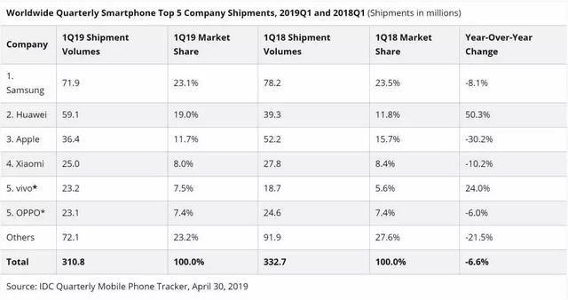 中国的国产手机市场,从百家争鸣到四足鼎立,宛如十年一梦