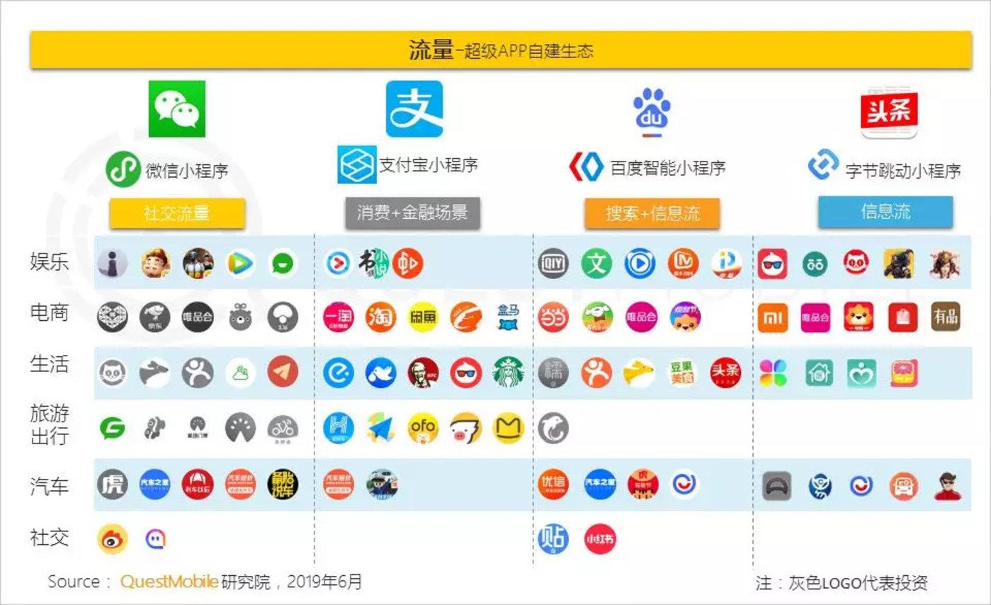 红利枯竭挖掘增长三大流派正式形成,你看好哪个?-CNMOAD 中文移动营销资讯 5