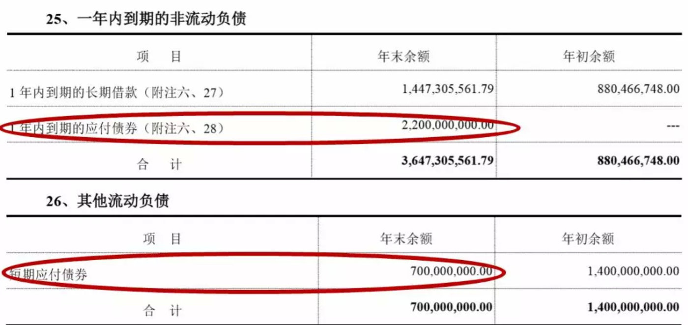 华谊今年46亿债务怎么还?