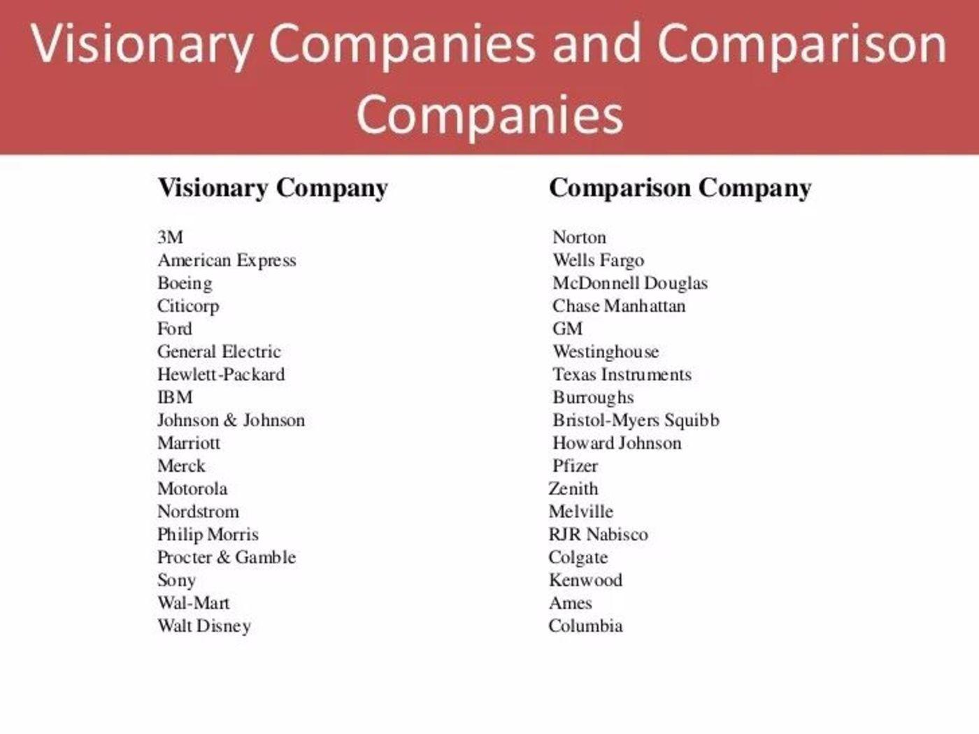 《基业长青》中那些公司基业长青了吗?