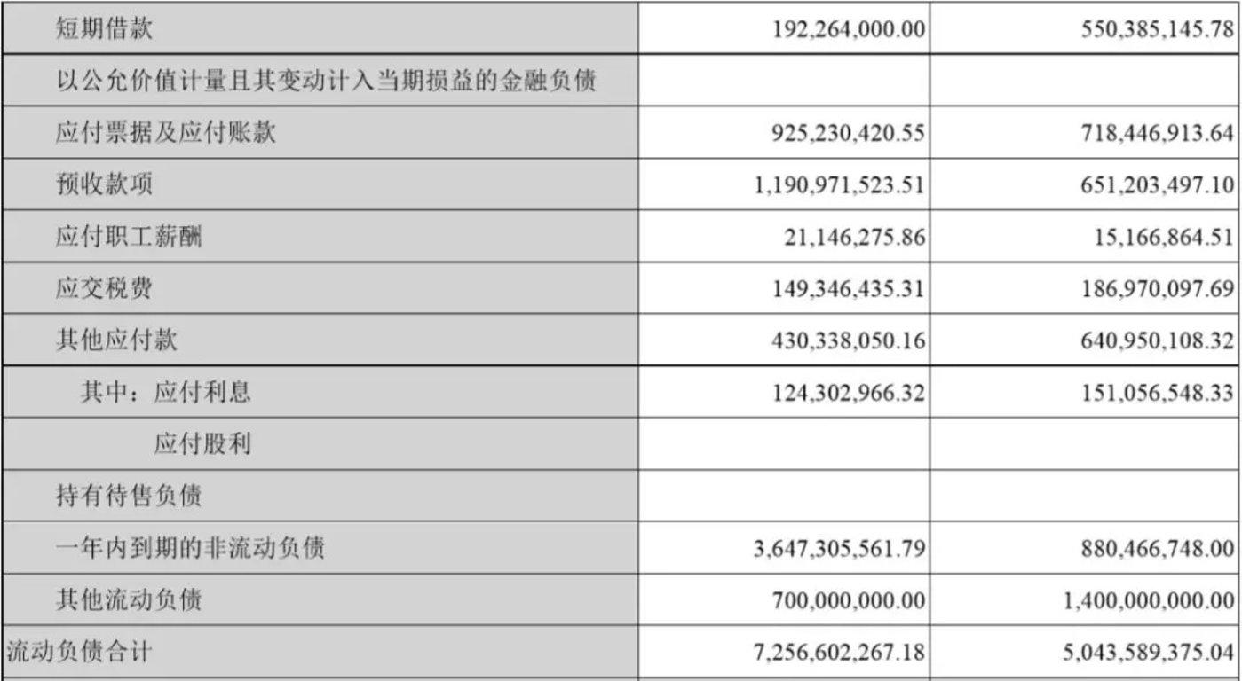 華誼今年46億債務怎么還?