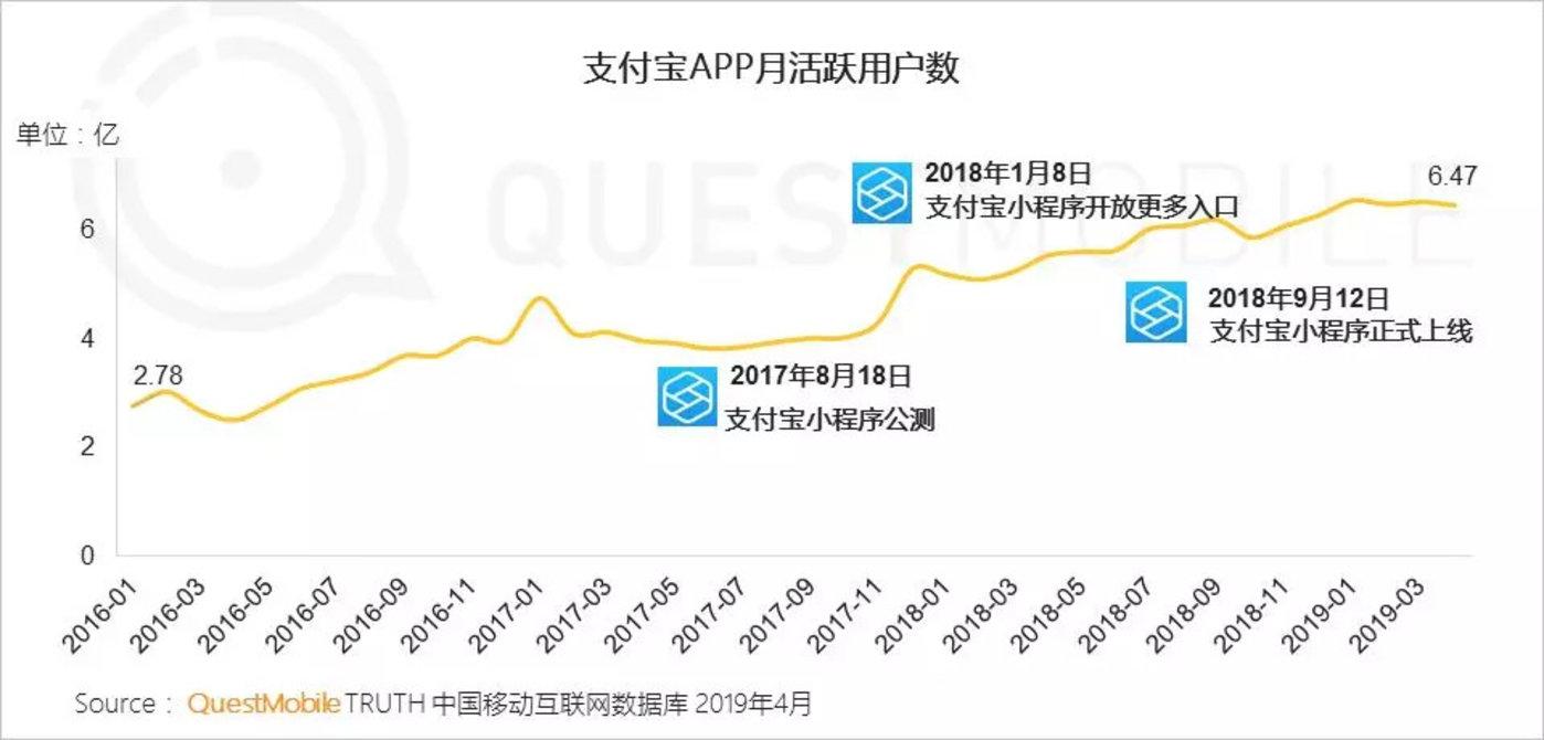 红利枯竭挖掘增长三大流派正式形成,你看好哪个?-CNMOAD 中文移动营销资讯 7
