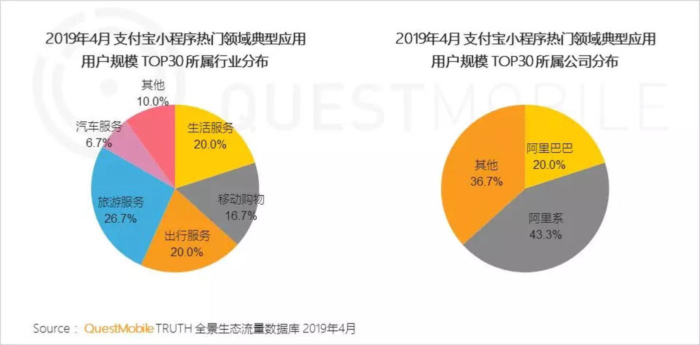 红利枯竭挖掘增长三大流派正式形成,你看好哪个?-CNMOAD 中文移动营销资讯 13