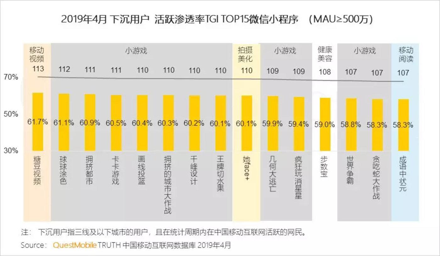 红利枯竭挖掘增长三大流派正式形成,你看好哪个?-CNMOAD 中文移动营销资讯 20