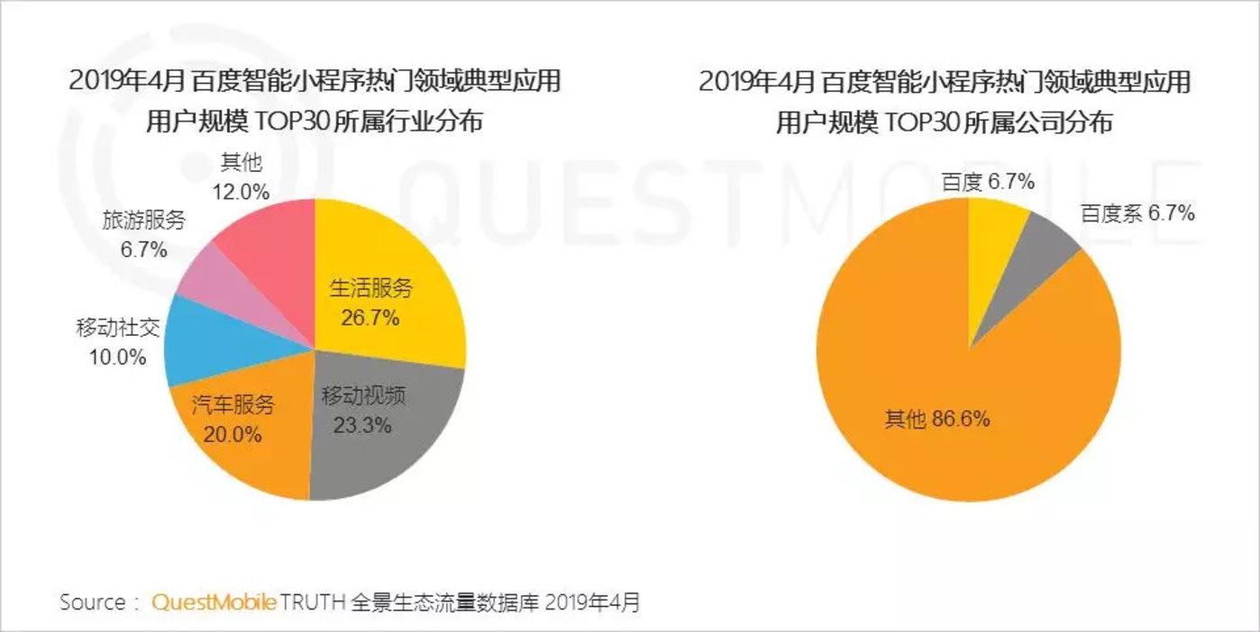 红利枯竭挖掘增长三大流派正式形成,你看好哪个?-CNMOAD 中文移动营销资讯 15