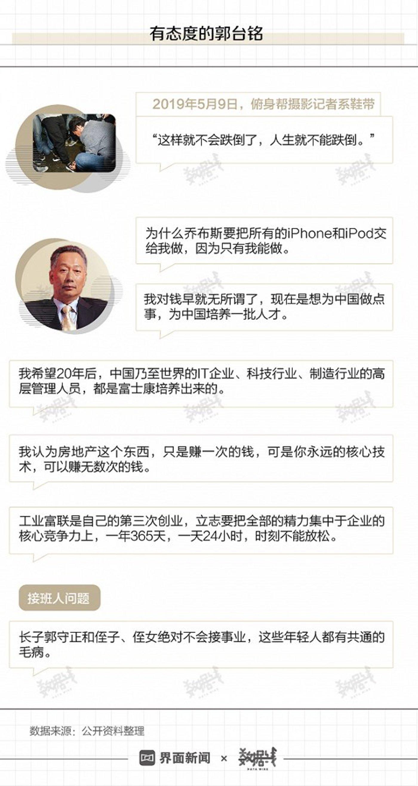 郭台铭卸任鸿海董事长,接班人何许人也?