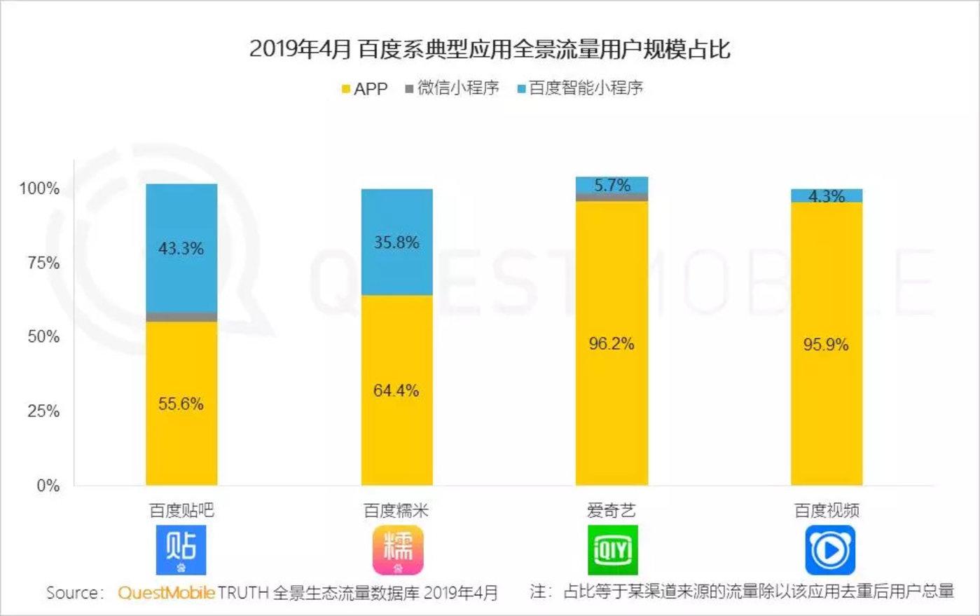 红利枯竭挖掘增长三大流派正式形成,你看好哪个?-CNMOAD 中文移动营销资讯 16