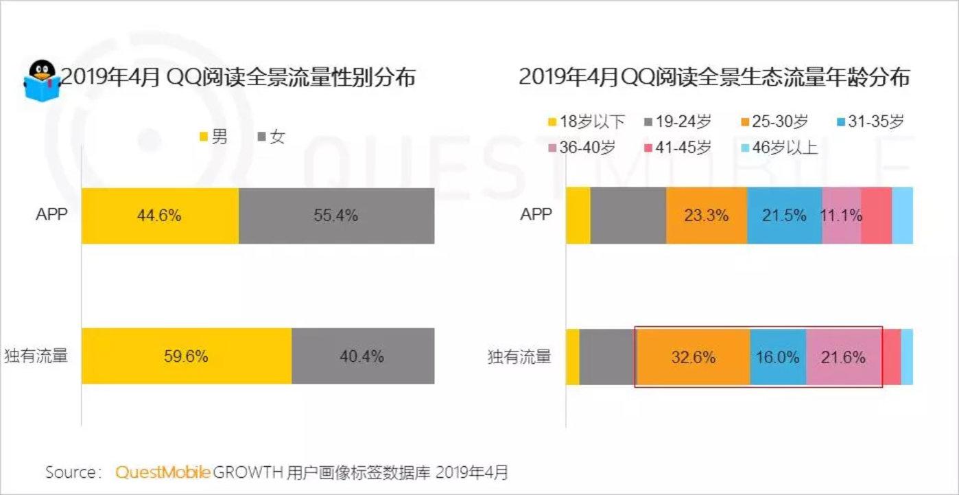 红利枯竭挖掘增长三大流派正式形成,你看好哪个?-CNMOAD 中文移动营销资讯 24