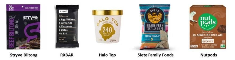 """""""健康化""""代表零食及调味品?#25918;? /></p><p>""""健康化""""代表零食及调味品?#25918;?/p><p>此外,越来越多""""超级食物""""元素在产品中出现,如奇亚?#36873;?#34268;麦、鹰嘴豆?#21462;?#19981;同于美国零食市场的高蛋白化趋势,中国消费者对于""""健康""""概念的认知阶段与美国存在差异,市场尚在培育中。</p><p><strong>B.产品形态便携化。</strong>代餐?#31216;?#26159;典型,将人体所需能量物质以科学配比制成粉剂、RTD奶昔及饮料、能量棒等,改变了传统食物形态,如估值超过10亿美金的代餐饮料?#25918;芐oylent、年销售额超4,000万磅的代?#22836;燮放艸uel。</p><p><img id="""