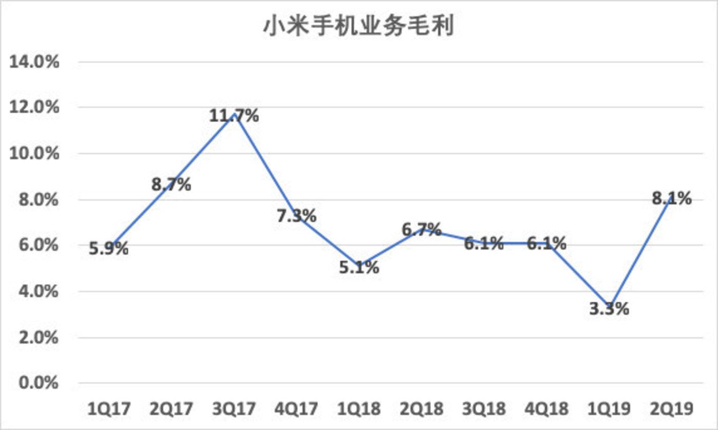 红米独立240天:死磕华为,雷军的双品牌战略成了吗?