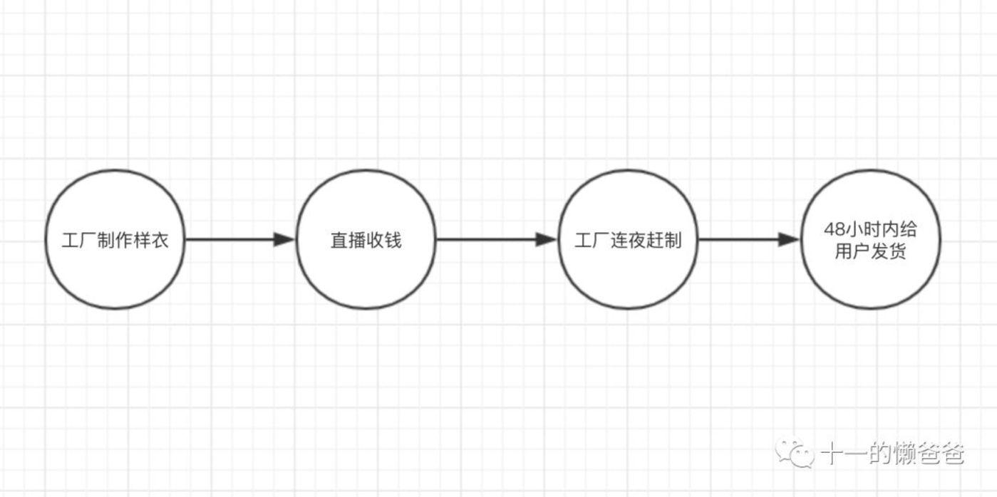 影响中国零售行业发展的两件大事