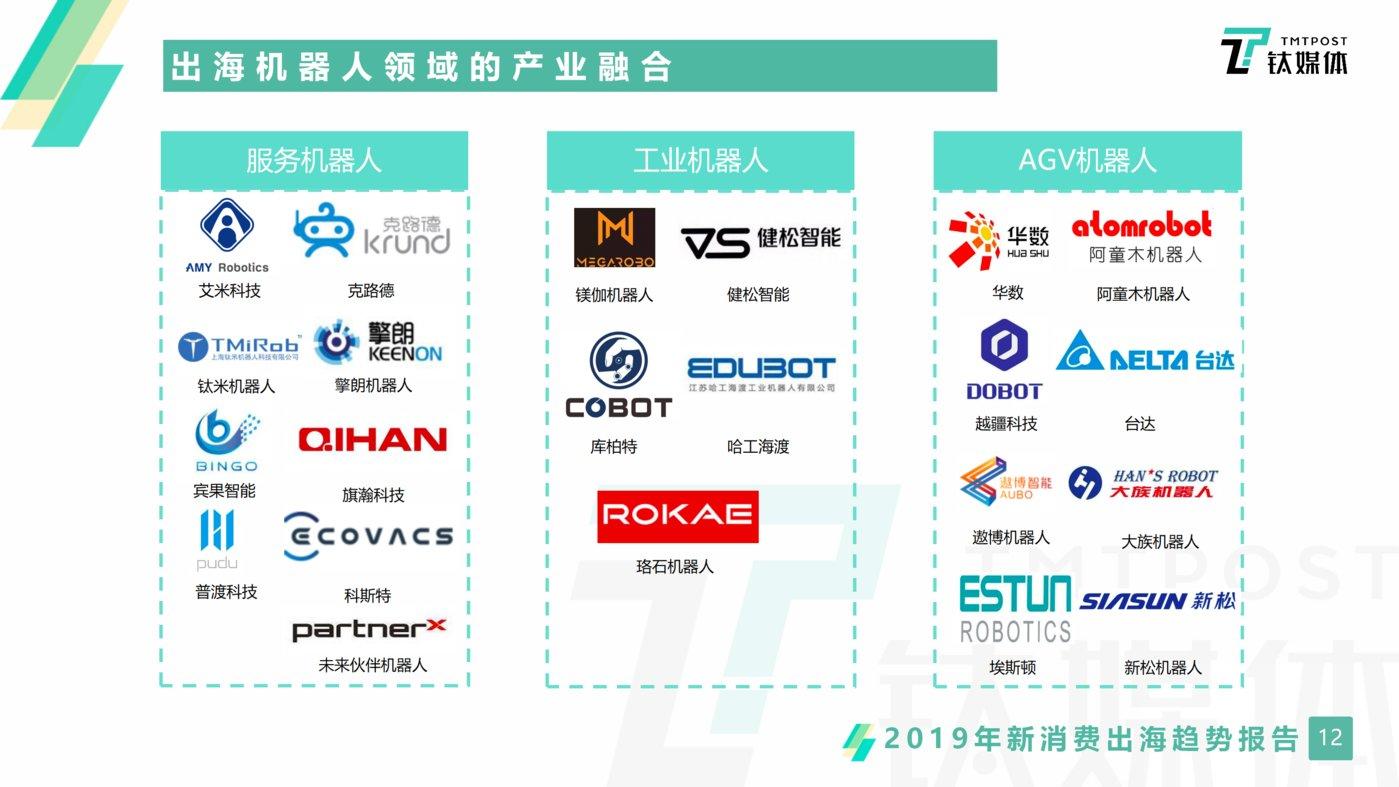 国内片面机器人产业出海公司