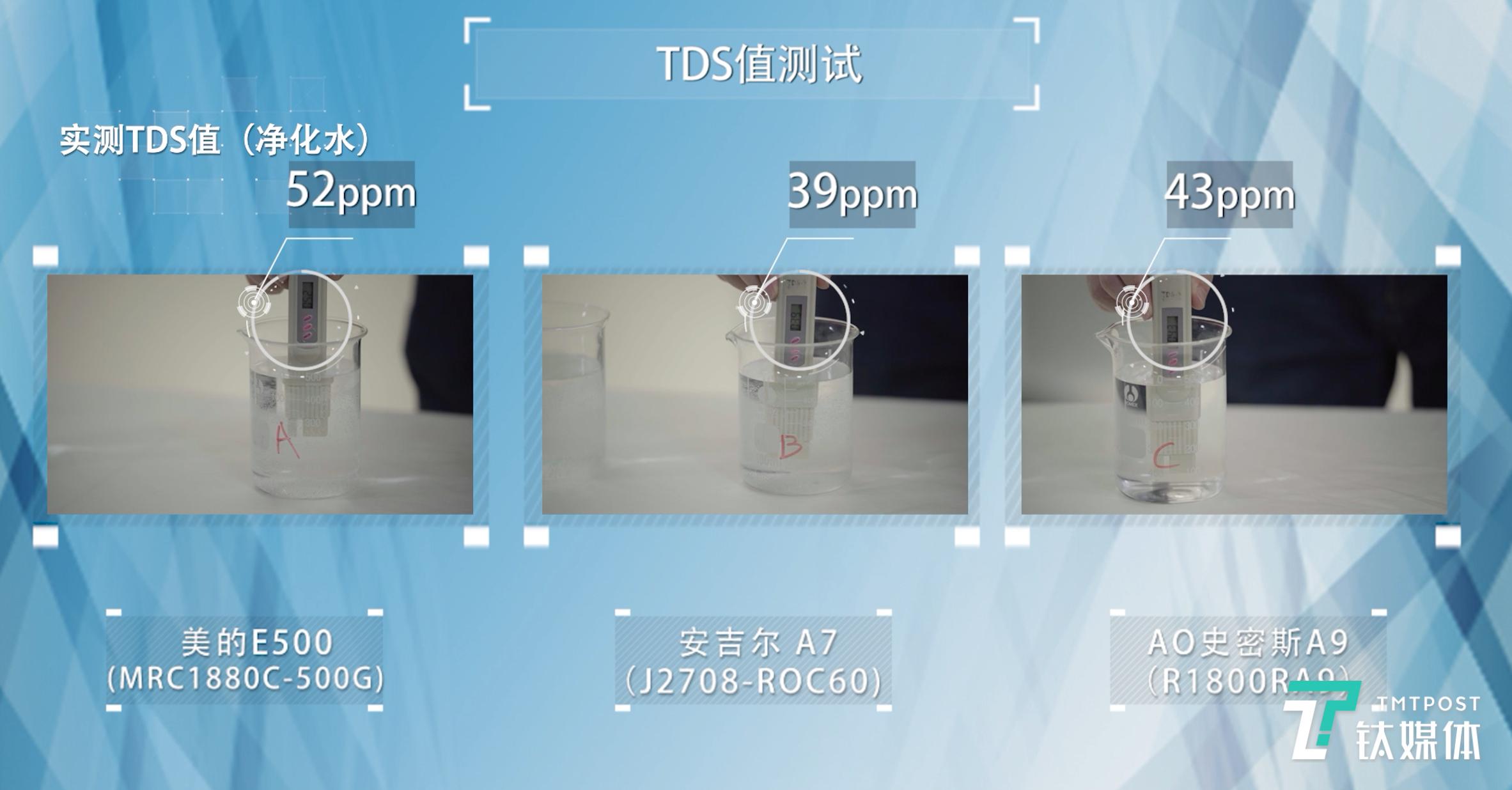 生活用水TDS值