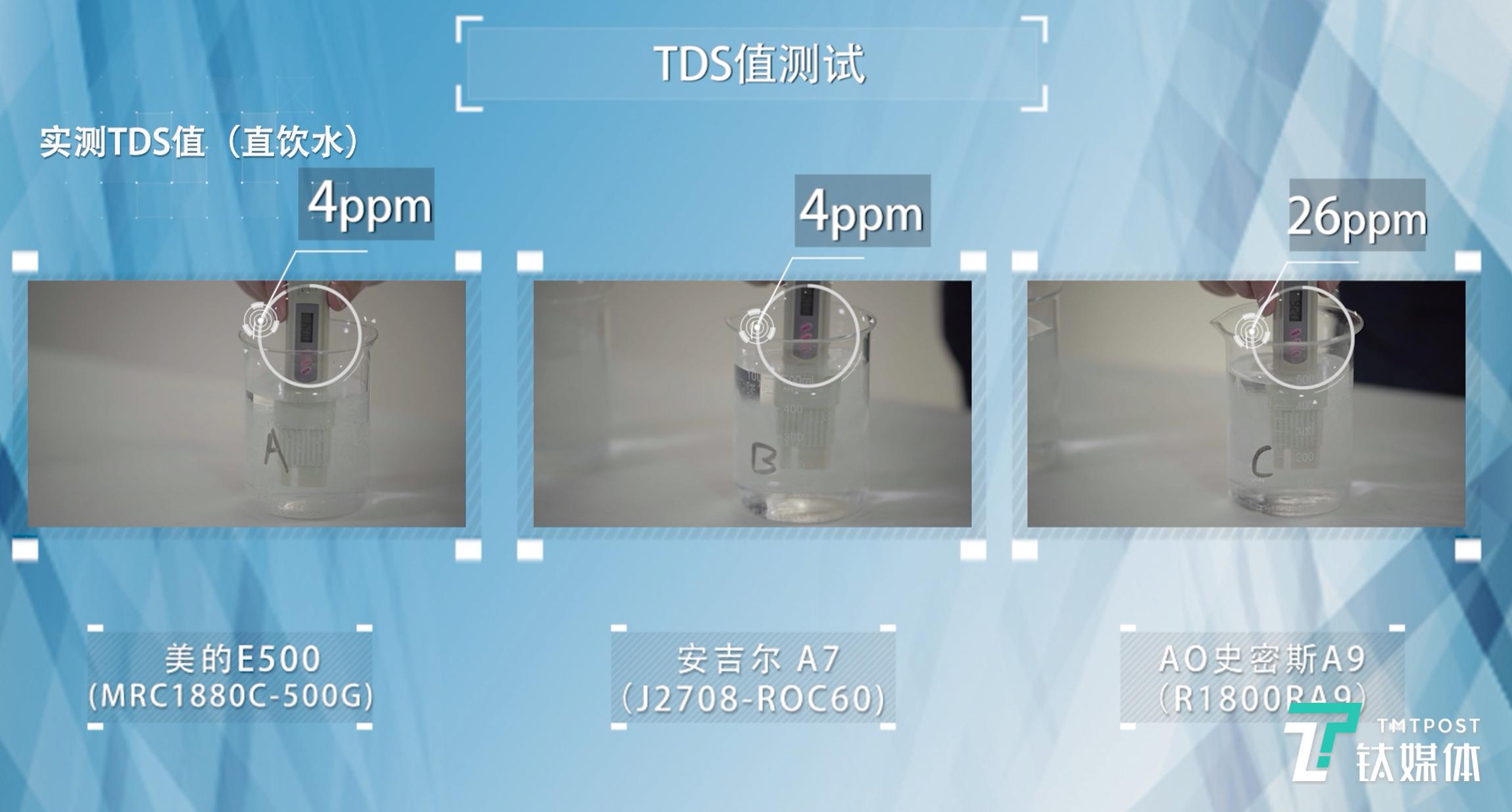 直饮水TDS值测试