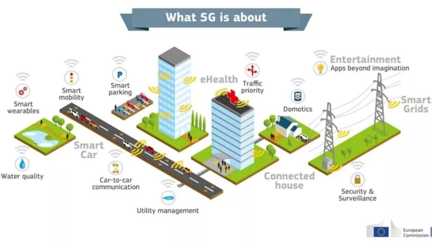 80%美国人不知道5G是啥:美国5G面面观