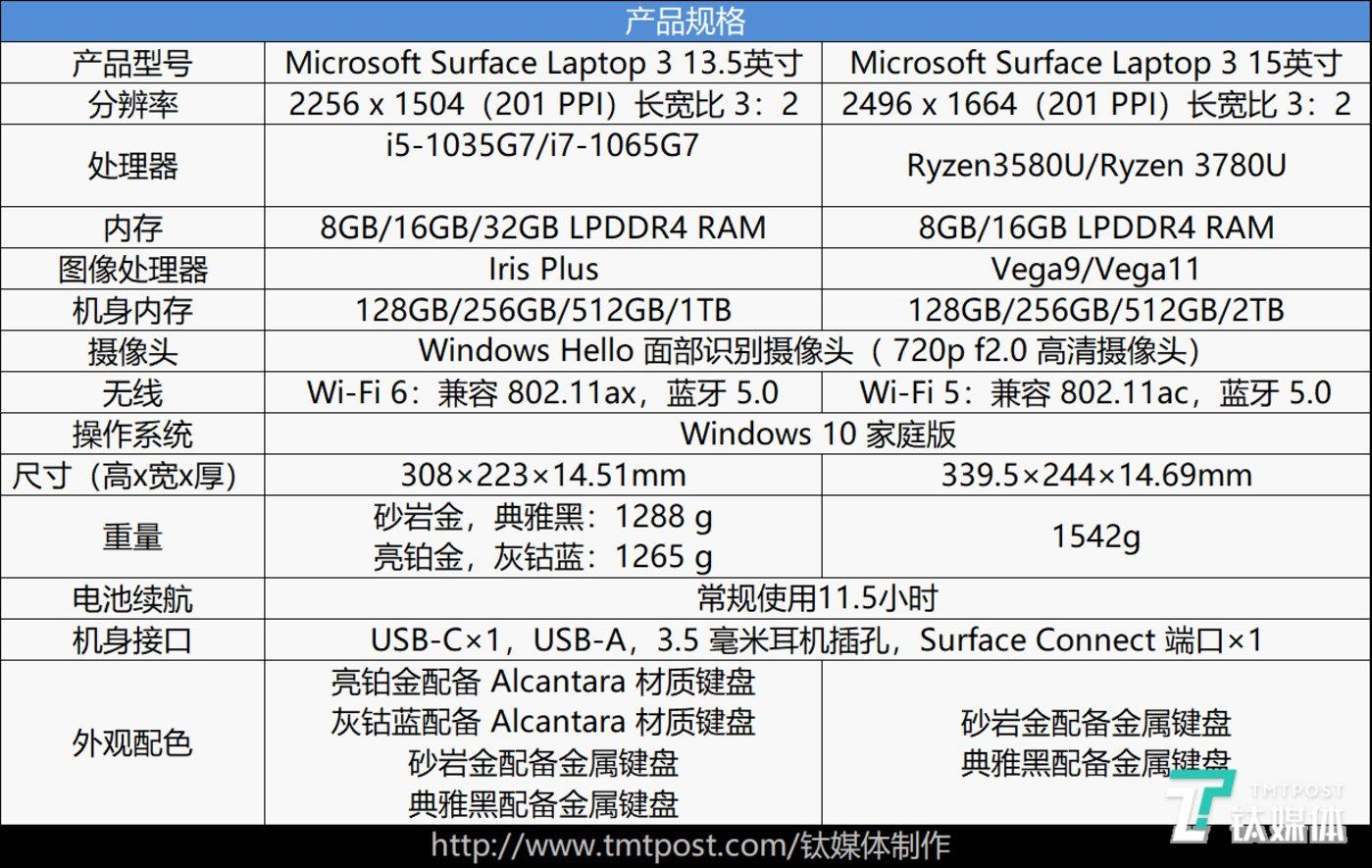 Surface Laptop 3设置拆备搁置一览