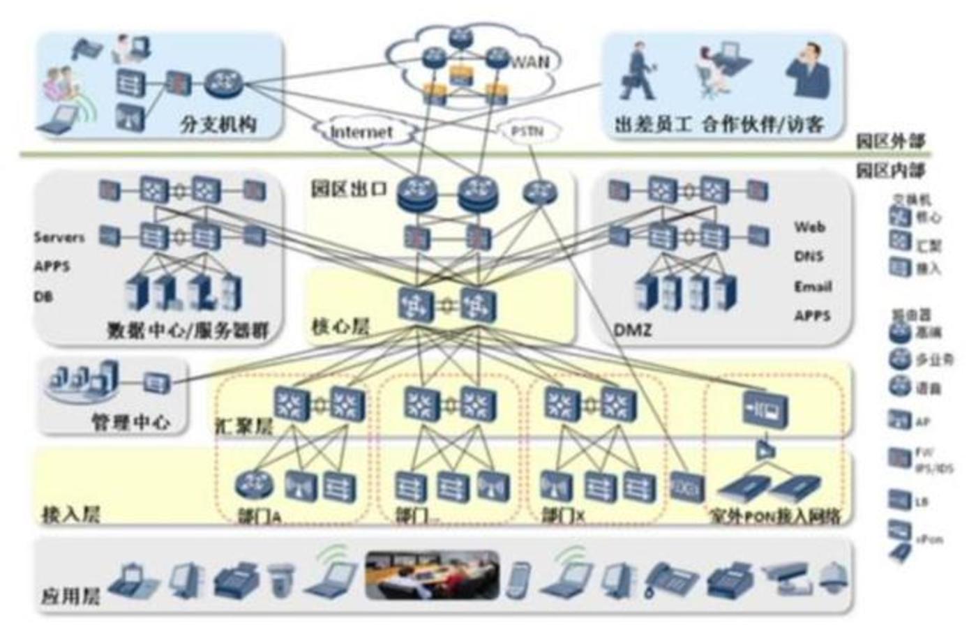 向下一代互联网过渡:IPv6的期中考与成绩单