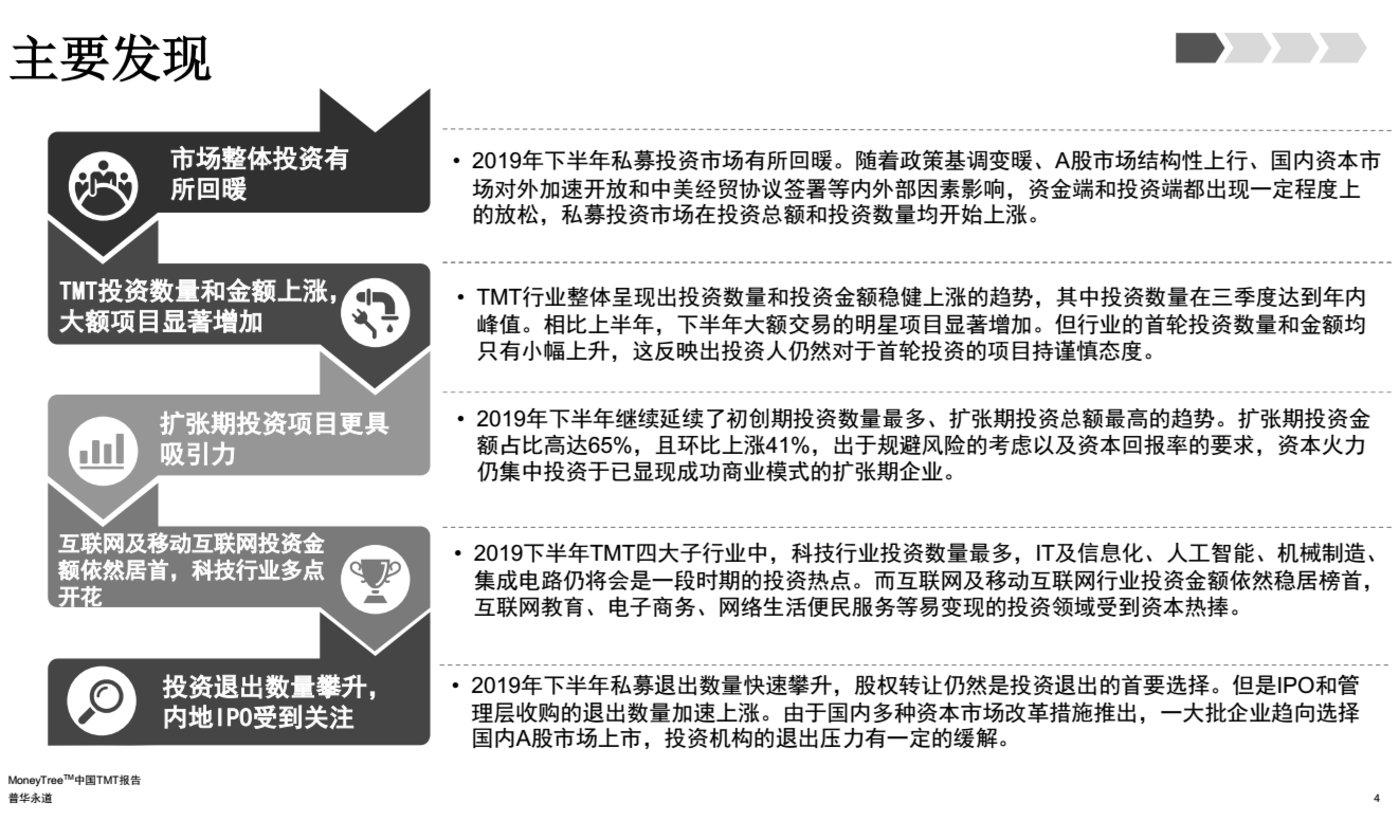 【产业互联网周报】Zoom曝重大安全漏洞,深陷信任危机;阿里巴巴发布新一代安全架构;普华永道:2019下半年TMT行业投资金额环比上升39