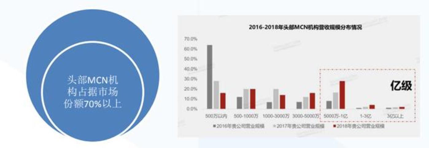 来源:国泰君安证券研报