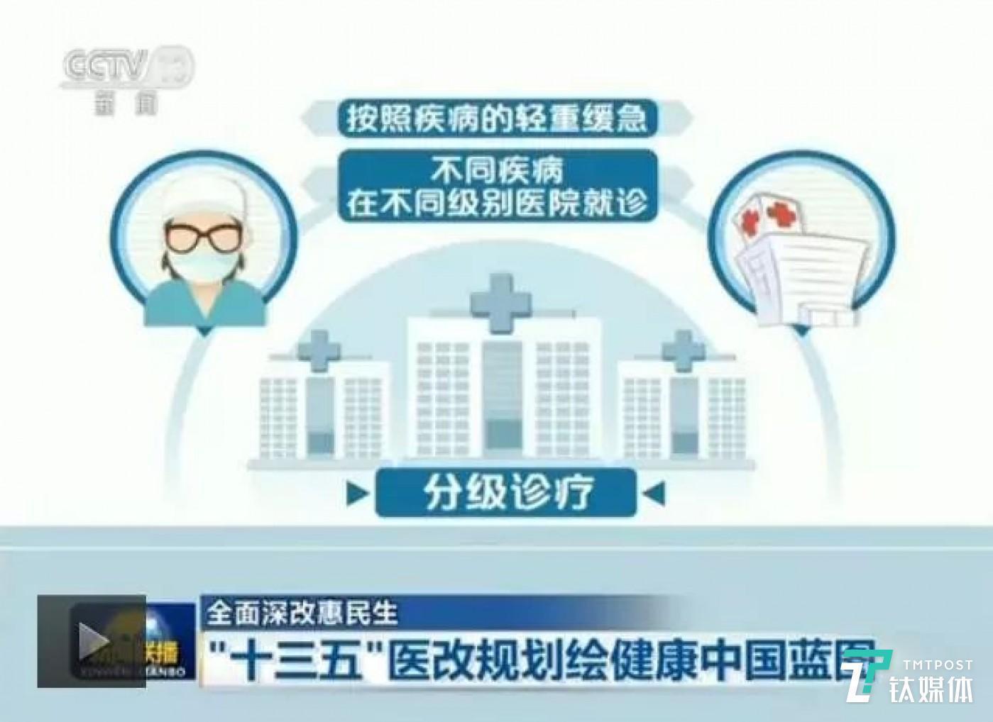 """央视报道""""十三五""""医改规划之分级诊疗(央视图)"""