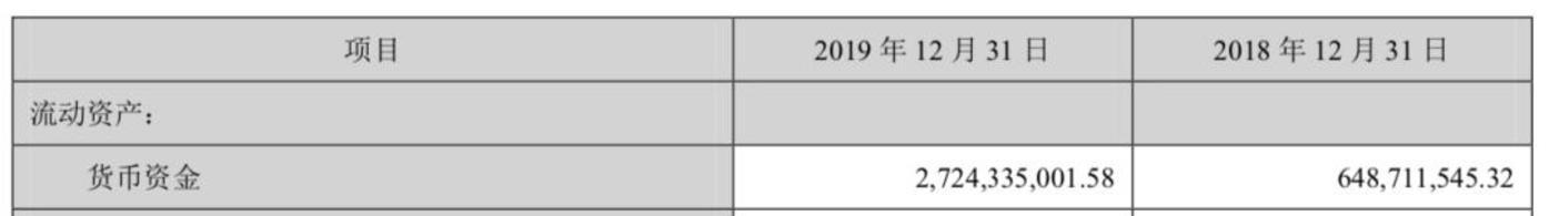 中公教育货币资金余额(2019年年报)