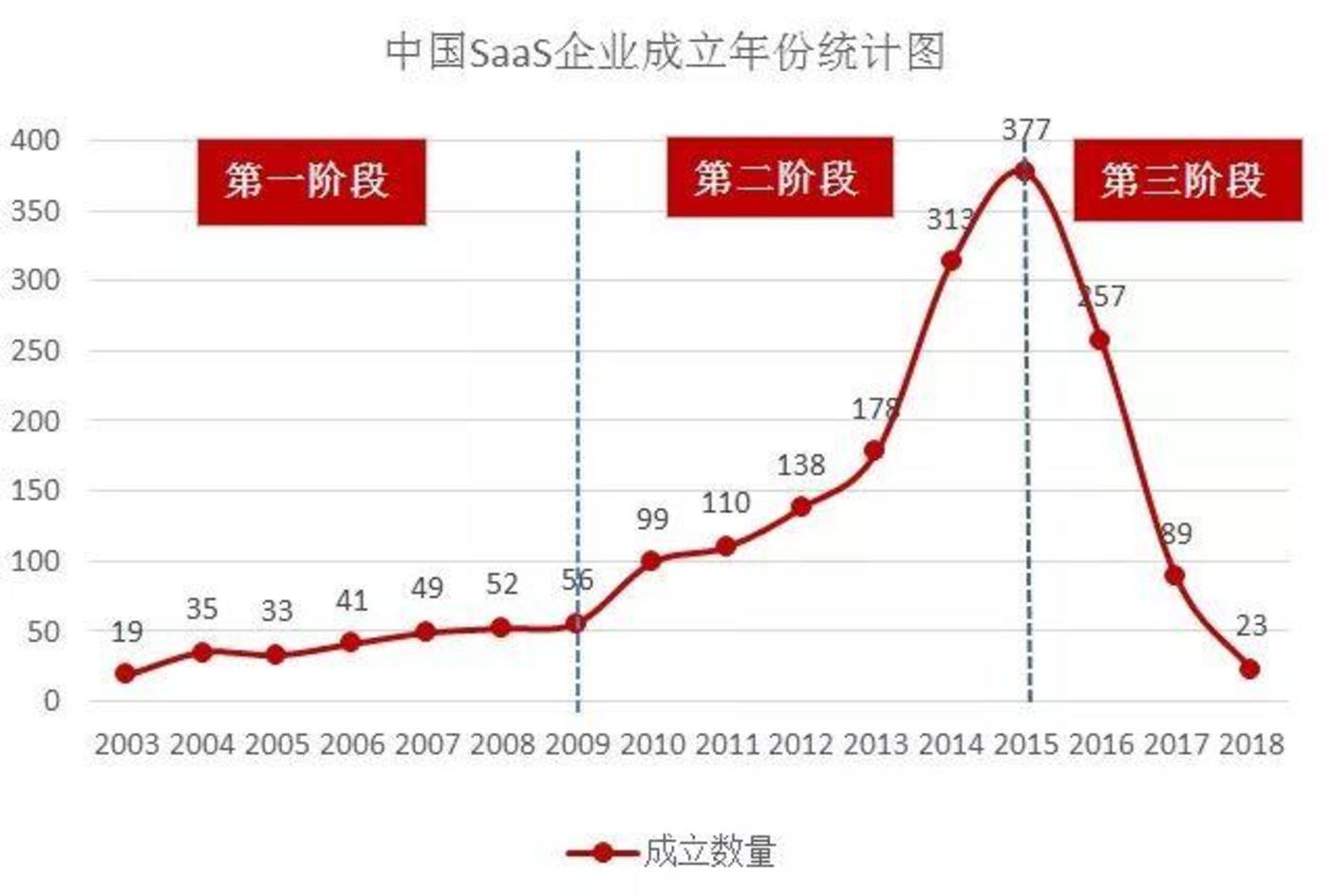 这个行业增长飞速,中国公司却无比纠结