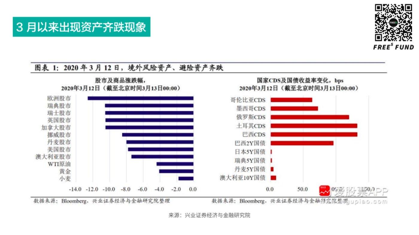 《【天富娱乐网页登陆】新格局下,中国的机会在哪里?》