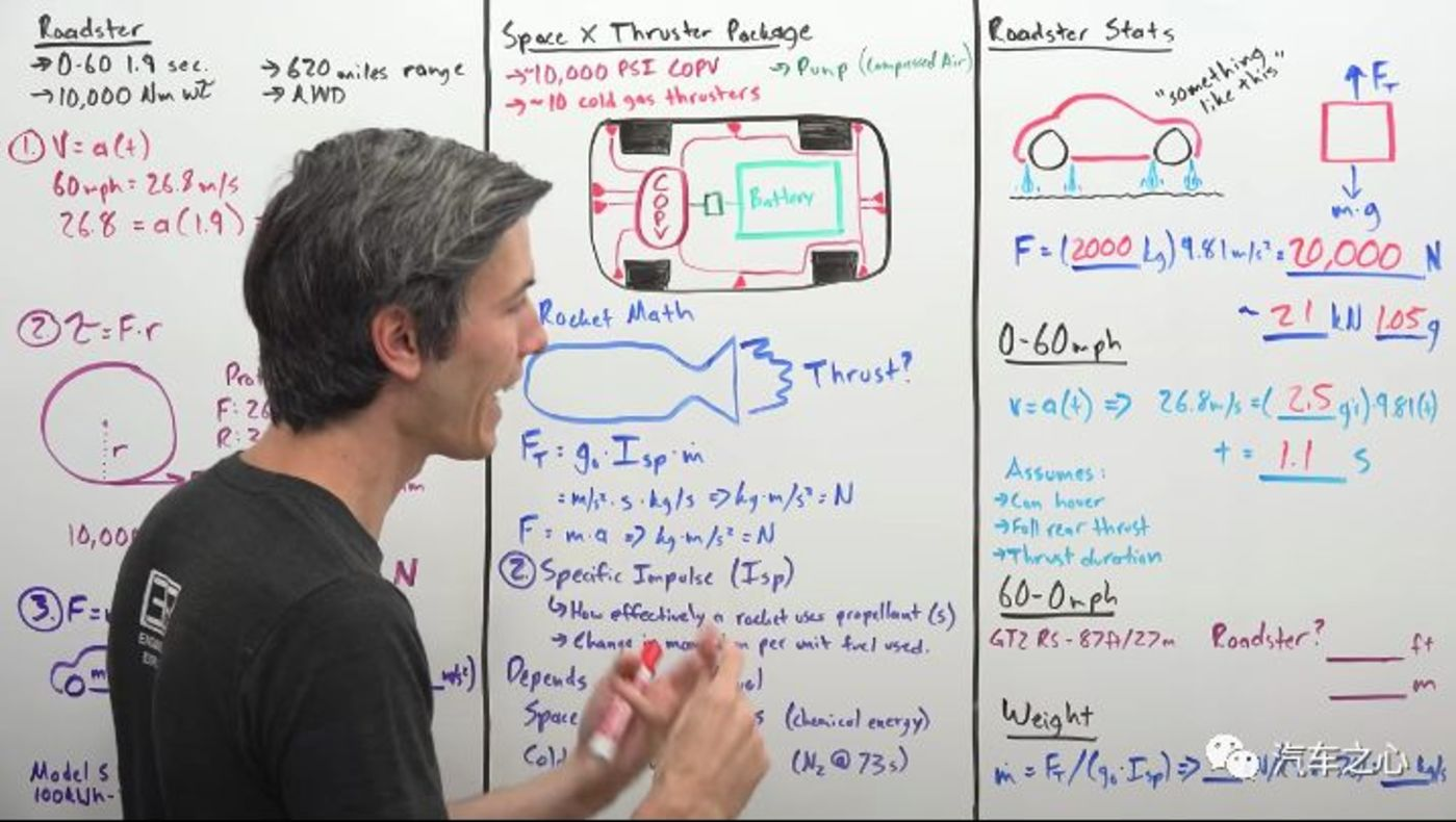 图片来源: Engineering Explained | YouTube