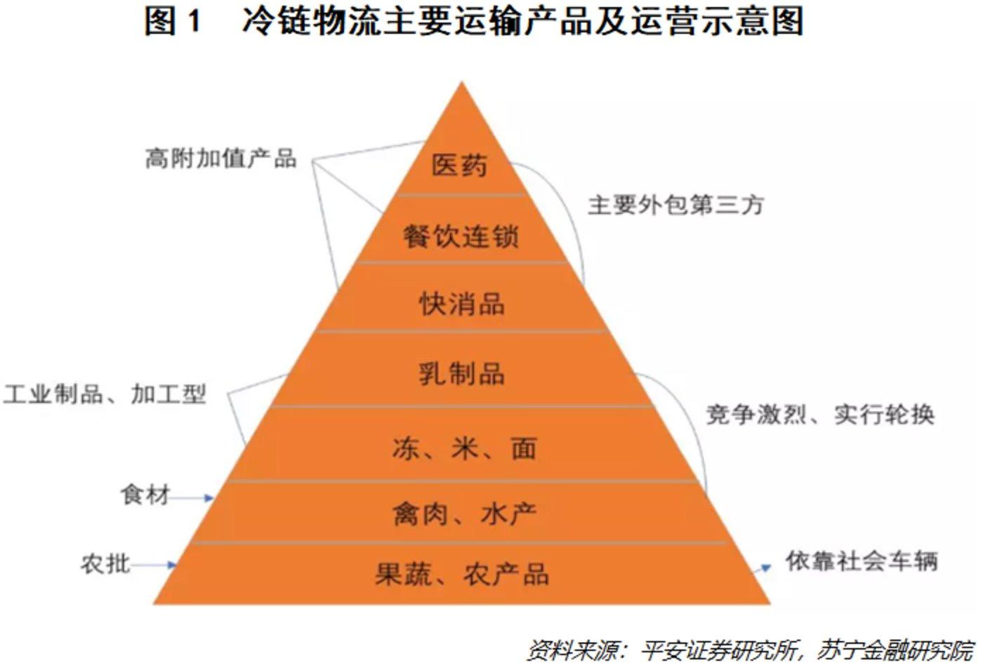 《【天富在线平台】北京疫情反弹背后的冷链隐患》
