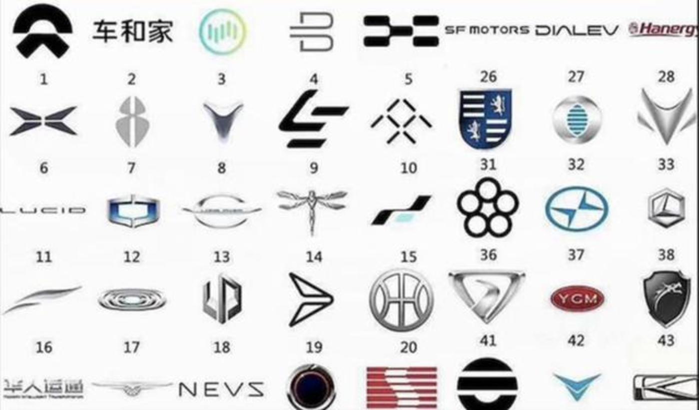 片面造车新势力logo图,图源网络