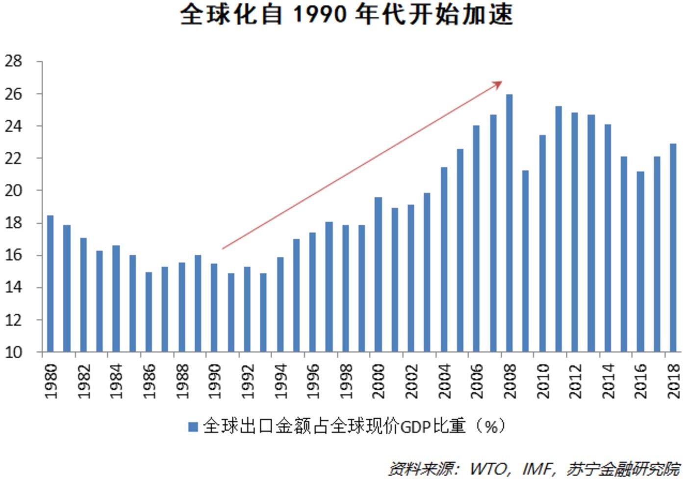 """《【天富品牌】美国宣布取消香港""""特殊待遇"""",中国产业链将受到多大冲击?》"""