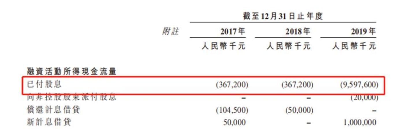 2017-2019年农夫山泉已付股息情况(来自招股书)