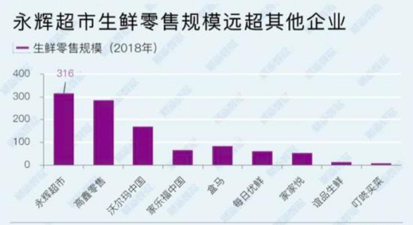 (数据来源:财新网)