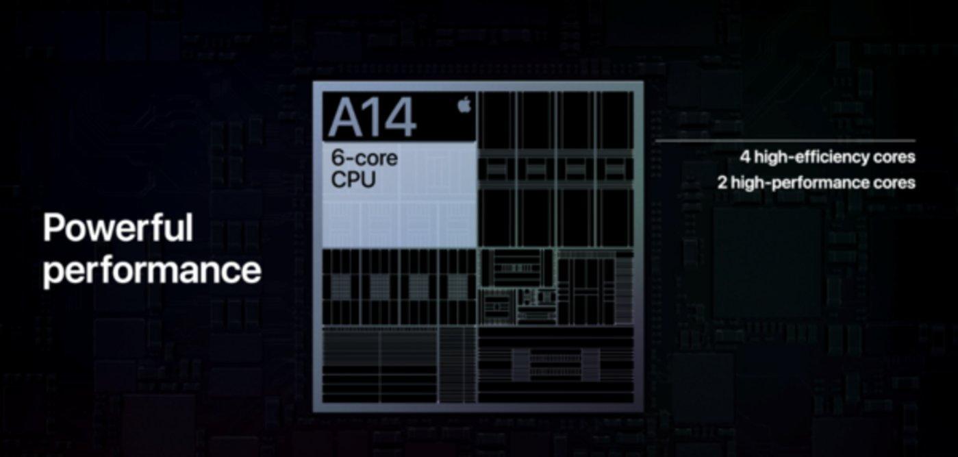 苹果A14芯片,图源苹果发布会