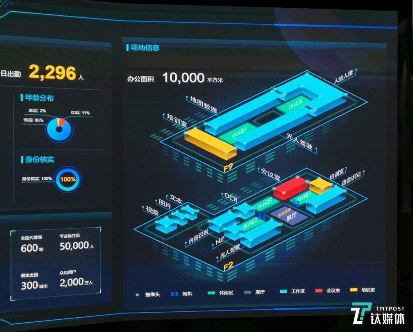 百度(山西)人工智能基础数据产业基地