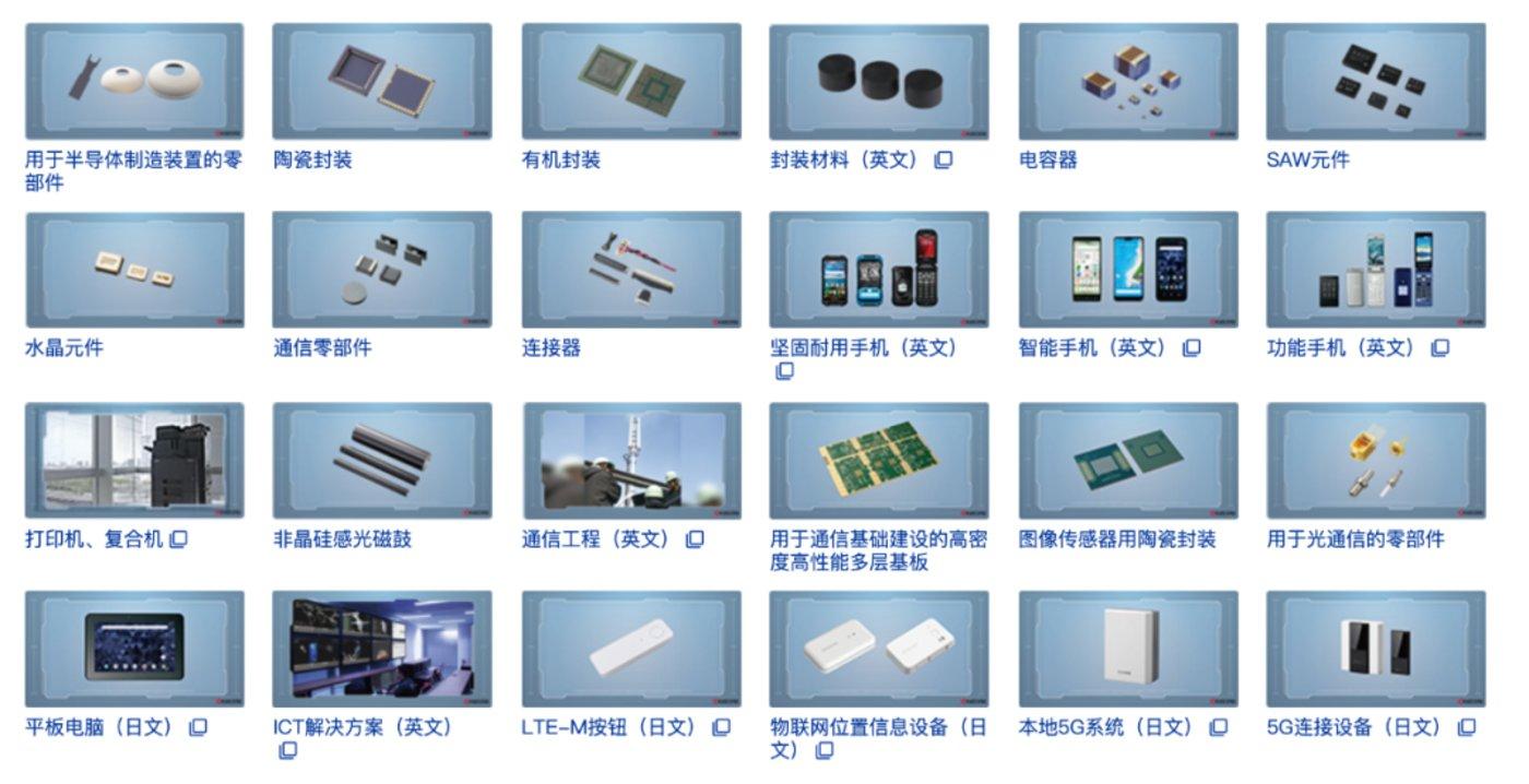 京瓷部分产品和业务