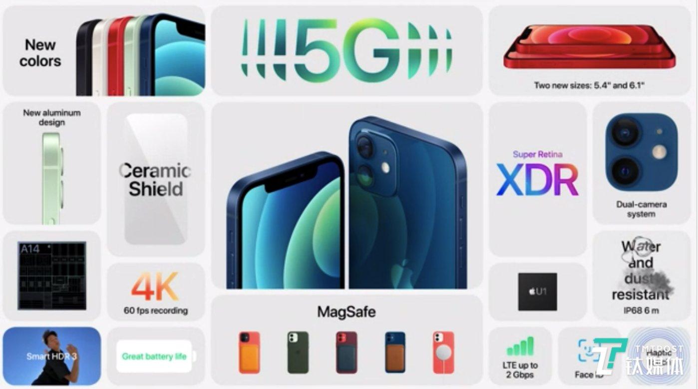 iPhone 12系列产品特性一览
