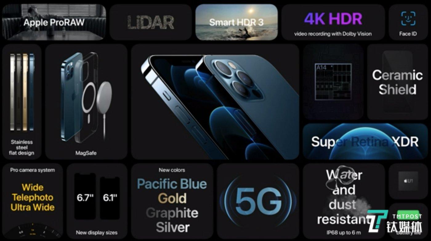 iPhone 12 Pro系列产品特性一览
