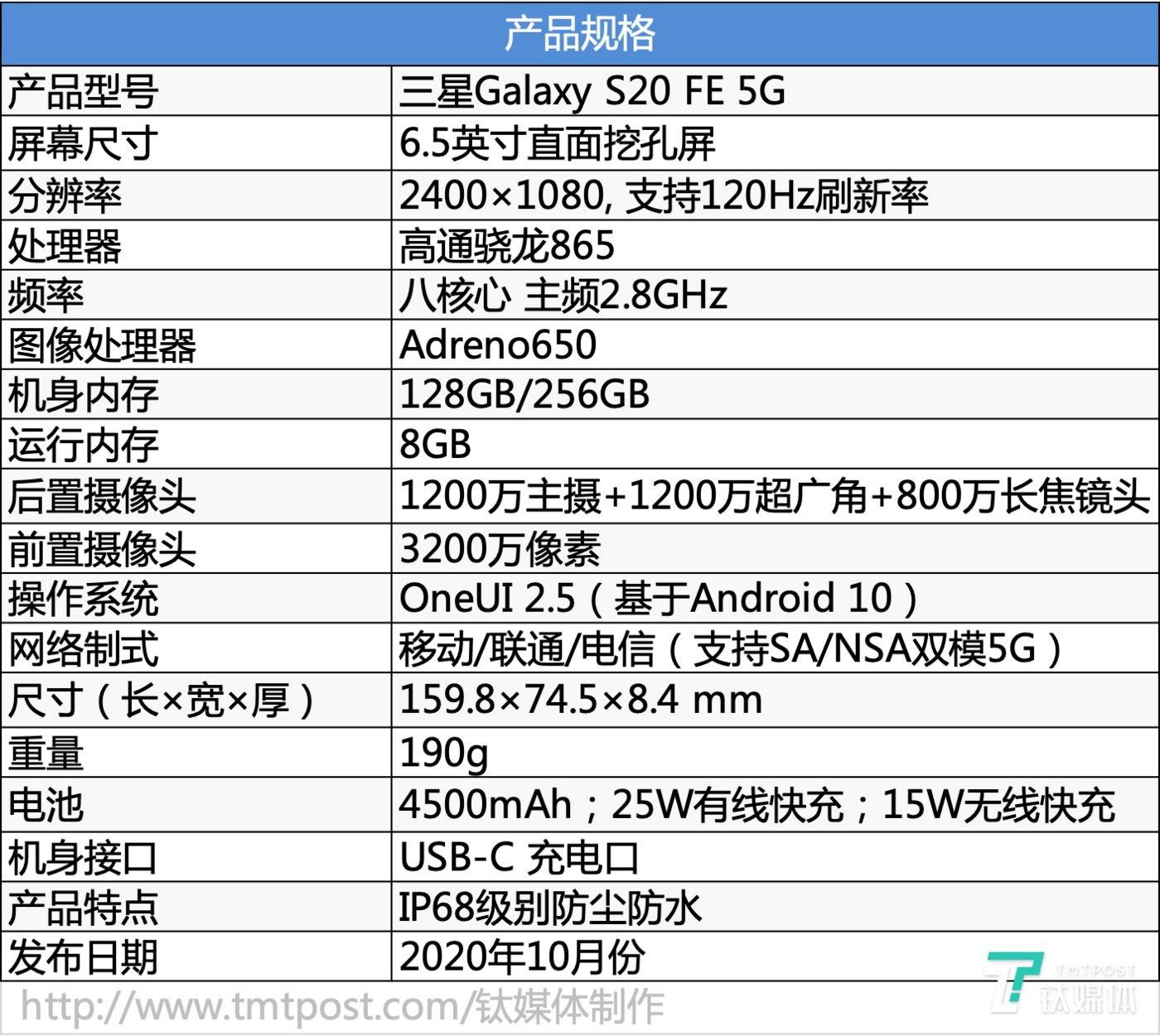 Galaxy S20 FE 5G硬件参数一览