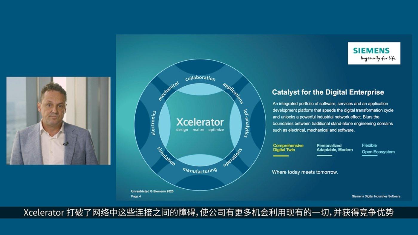 西门子数字化工业软件高级副总裁兼亚太区董事总经理Bas Kuper