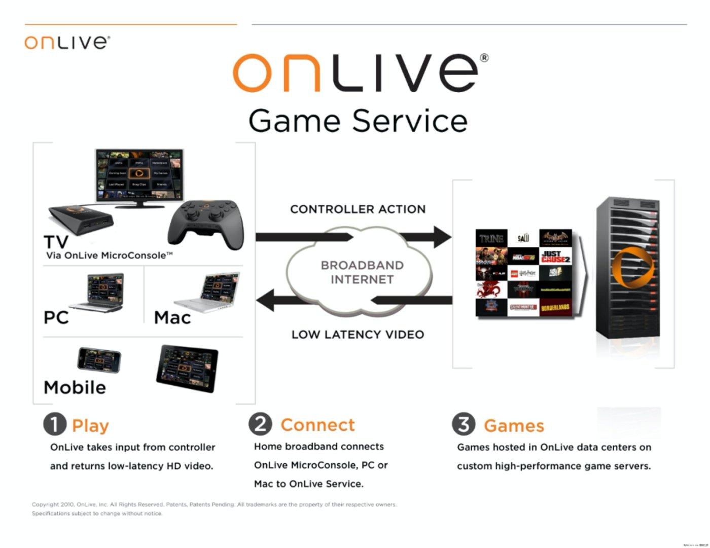 OnLive的游戏服务介绍