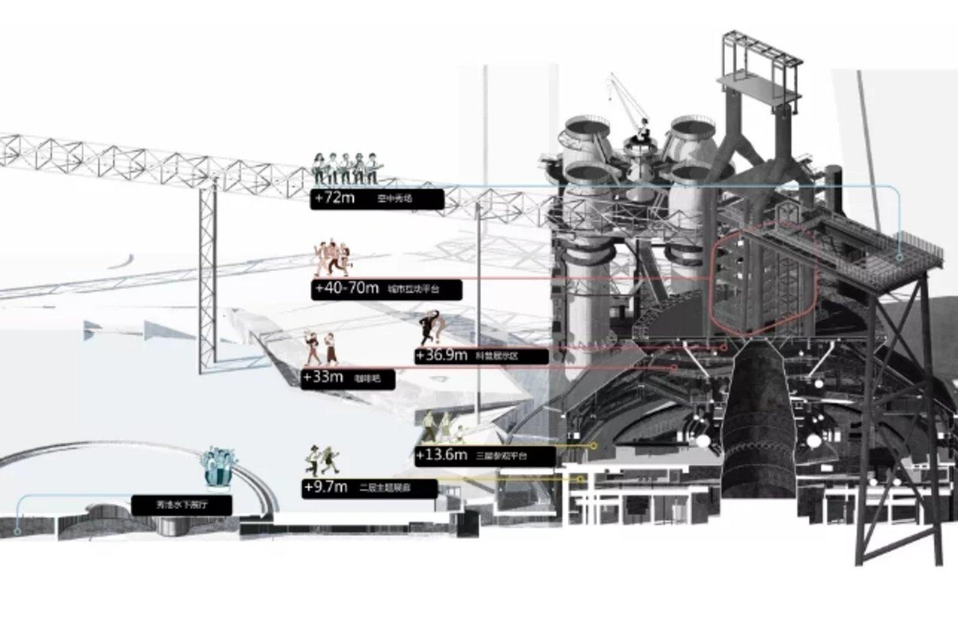 三高炉改造项目轴测分析图@筑境设计