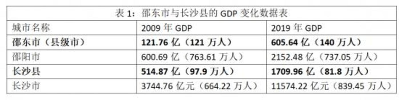 (来源:网络新闻数据及统计年鉴)