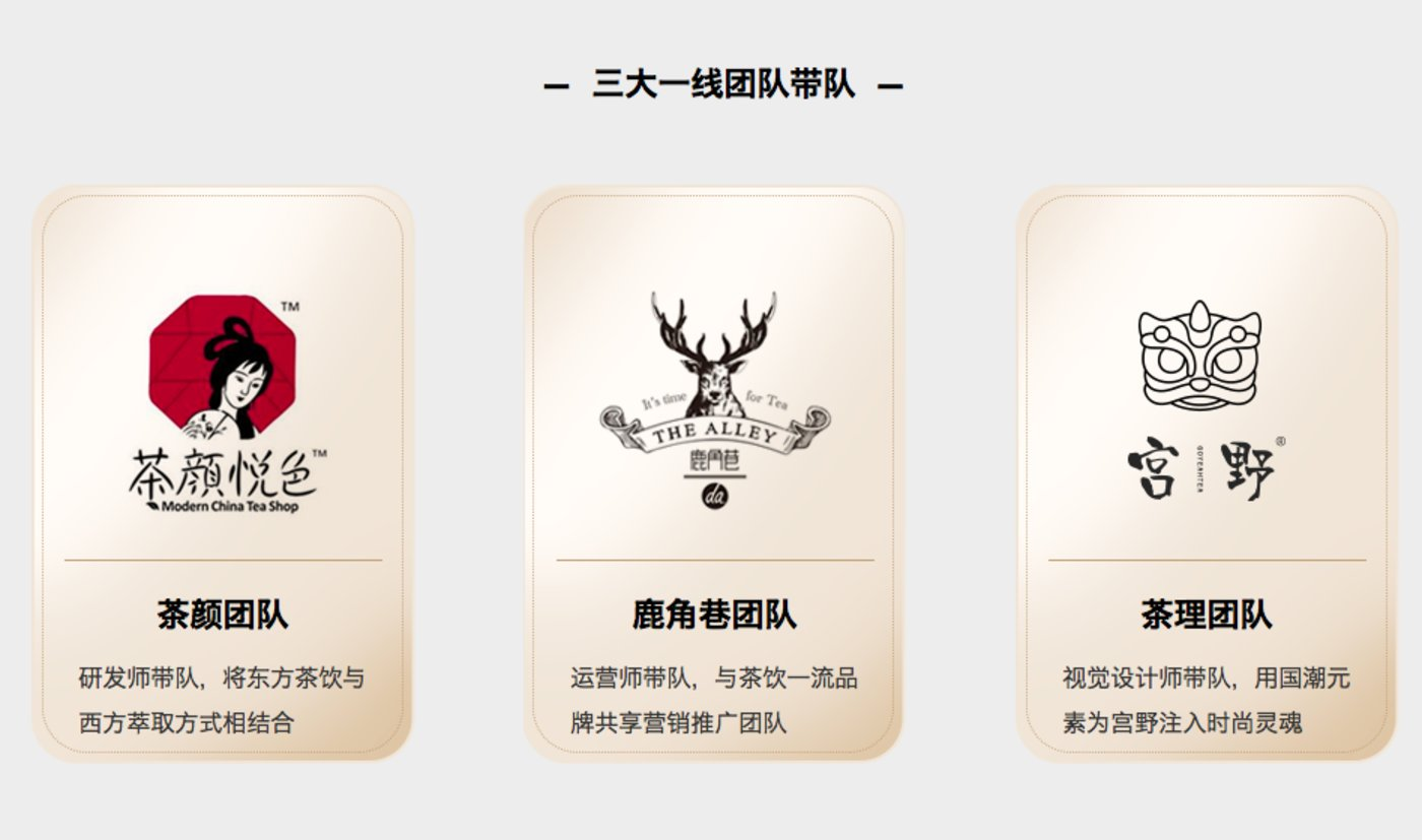 茶颜悦色官方否认与宫野品牌有关